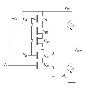 bicmos nand gate circuit
